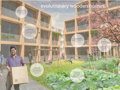 /files/nws/i_0111/evolutionarywoodenhouses.jpg